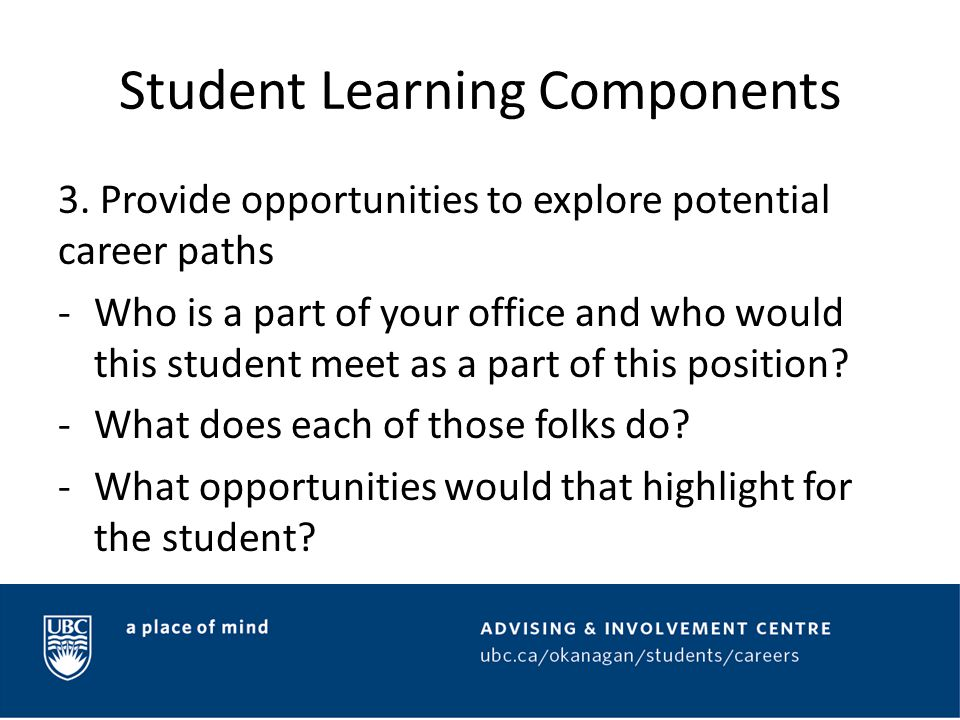 Student Learning Components 4.