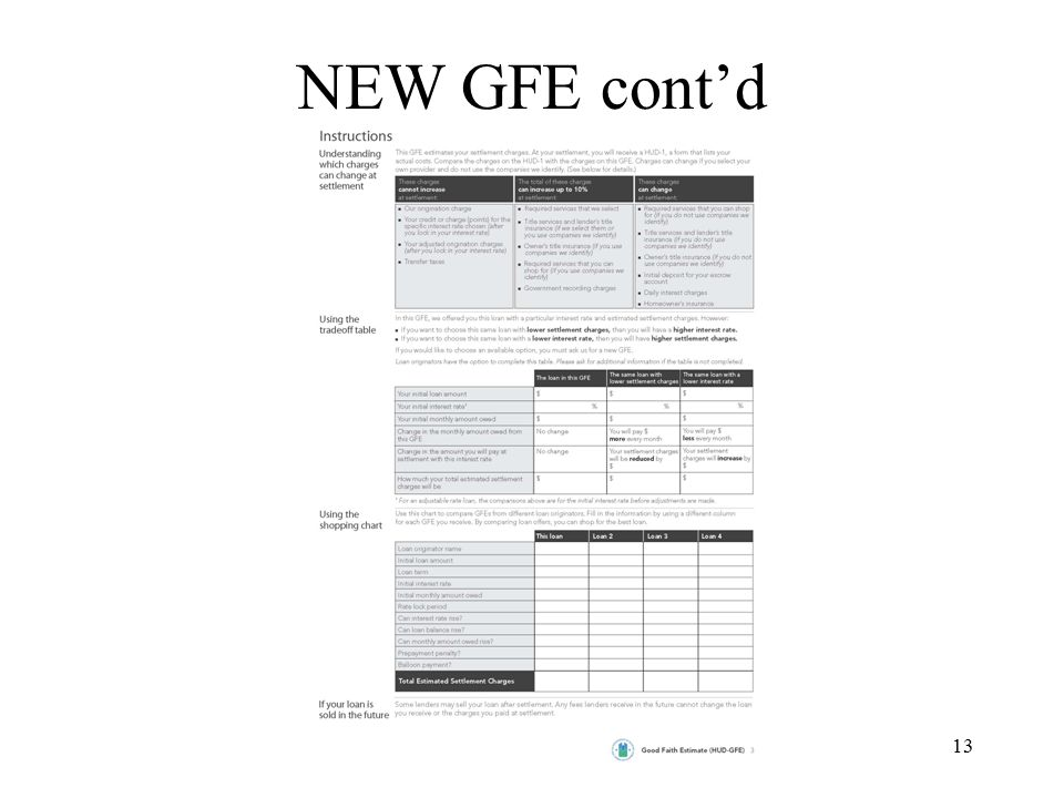 14 NEW GFE cont'd Page 3 –Tolerances –Three Categories Zero Tolerance 10% Tolerance Unlimited Tolerance