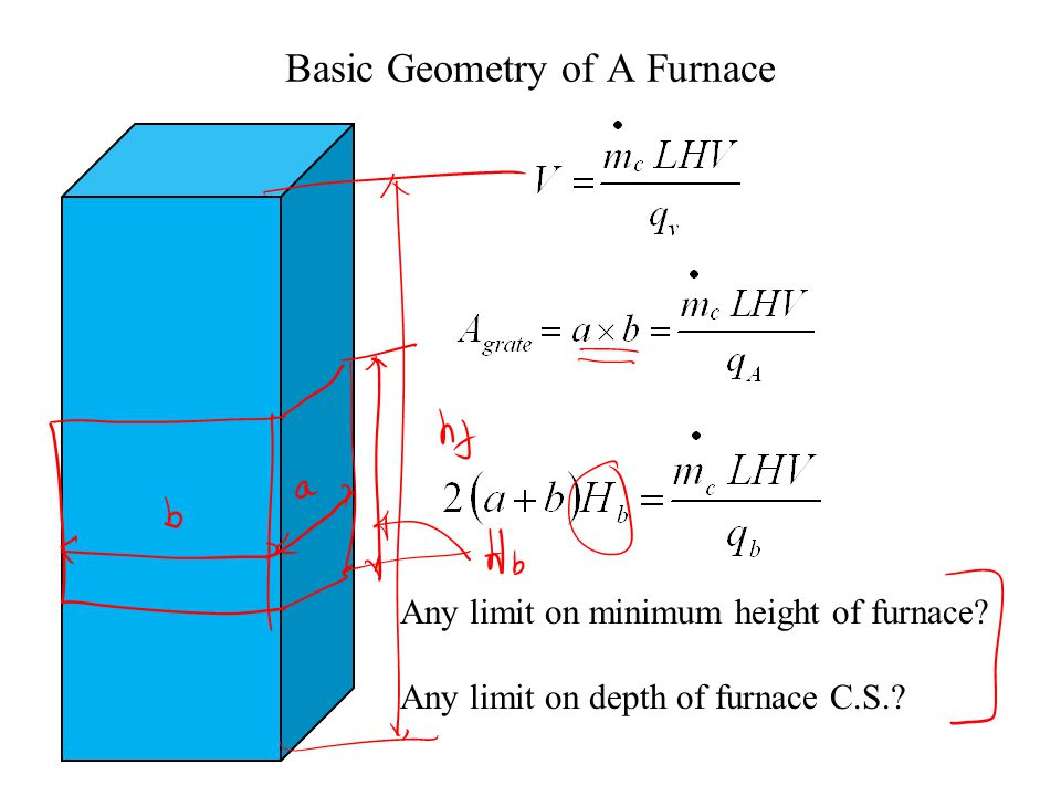Basic Geometry of A Furnace Any limit on minimum height of furnace.