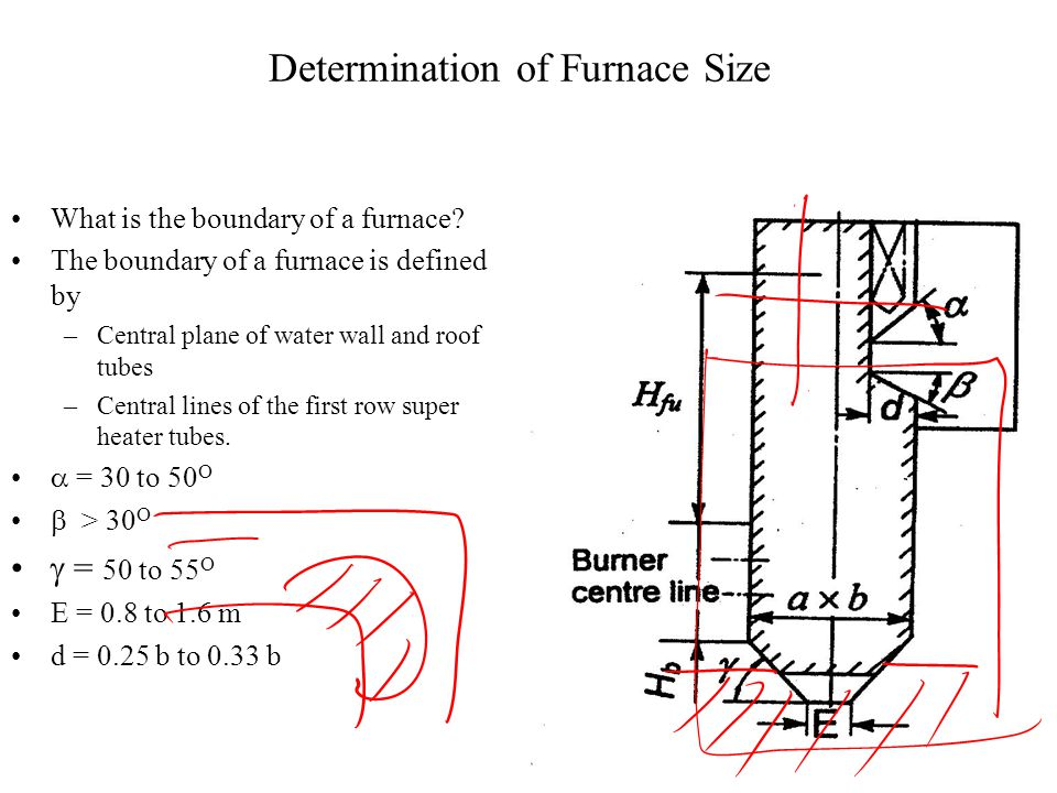 Determination of Furnace Size What is the boundary of a furnace.