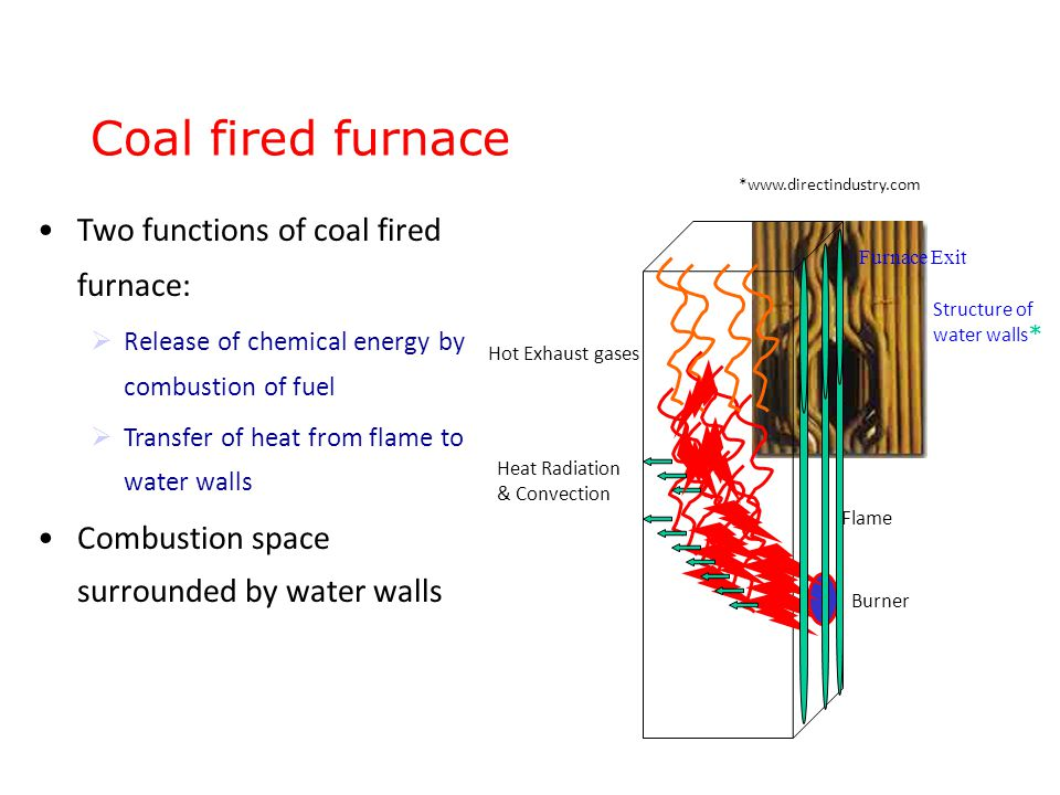 Coal fired furnace Structure of water walls * Hot Exhaust gases Burner Flame Furnace Exit Heat Radiation & Convection *www.directindustry.com Two functions of coal fired furnace:  Release of chemical energy by combustion of fuel  Transfer of heat from flame to water walls Combustion space surrounded by water walls