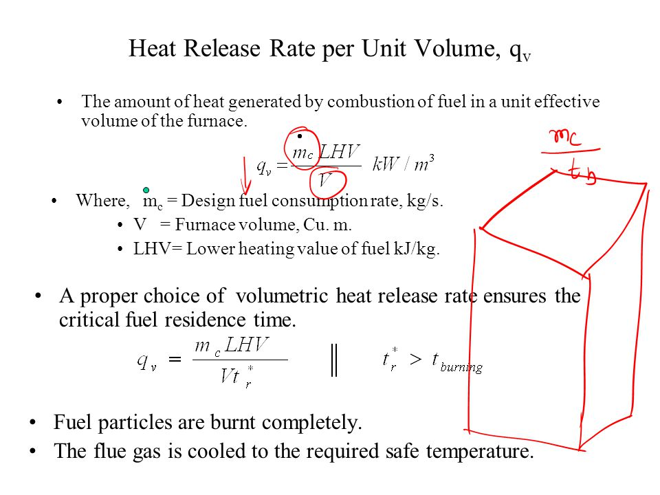 Heat Release Rate per Unit Volume, q v The amount of heat generated by combustion of fuel in a unit effective volume of the furnace.