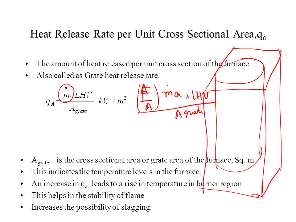 Heat Release Rate per Unit Cross Sectional Area,q a The amount of heat released per unit cross section of the furnace.