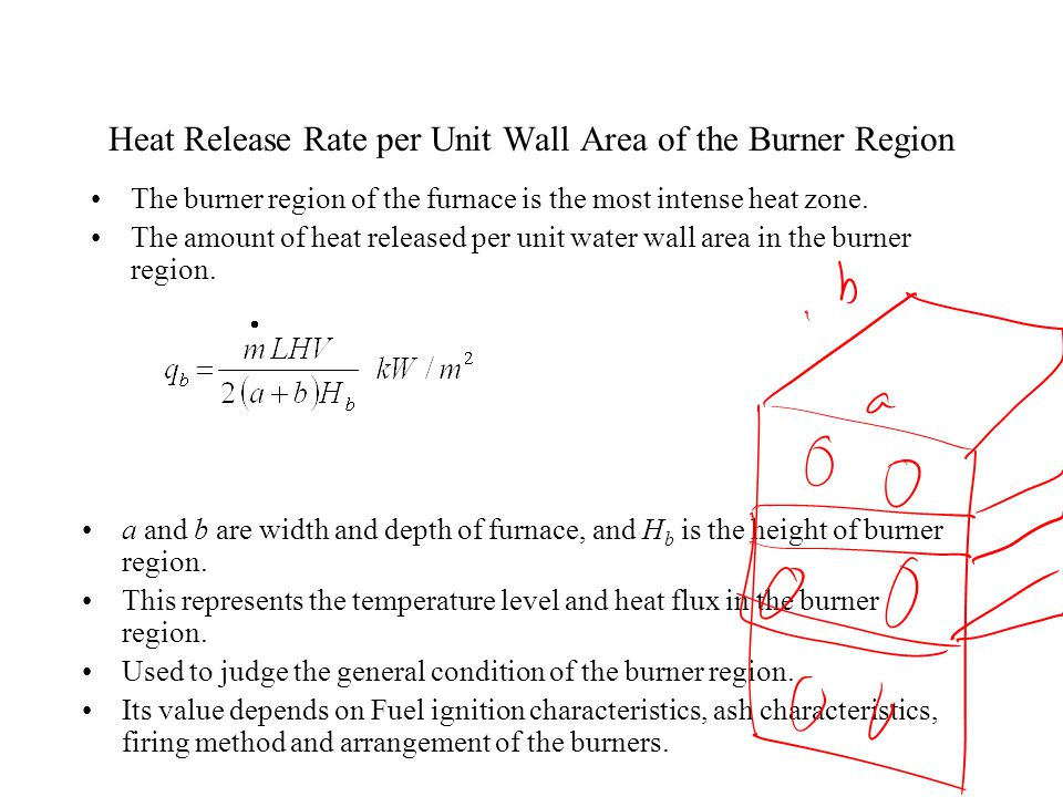 Heat Release Rate per Unit Wall Area of the Burner Region The burner region of the furnace is the most intense heat zone.