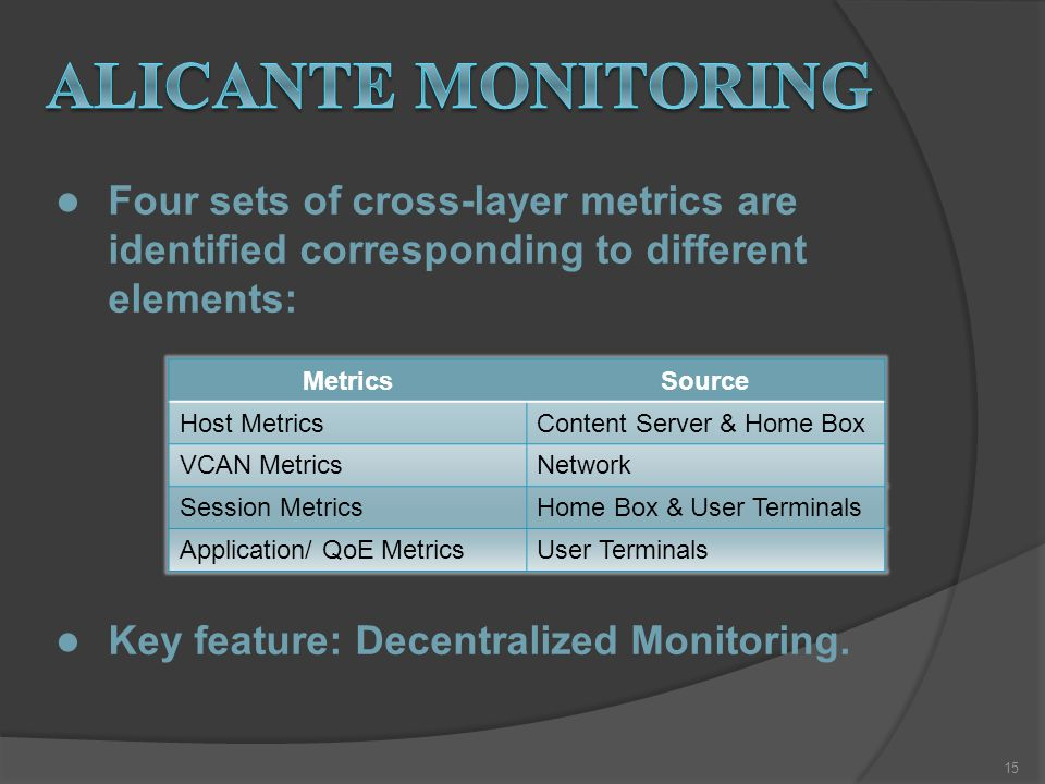  Thorough monitoring can only be achieved through cross-layer monitoring.