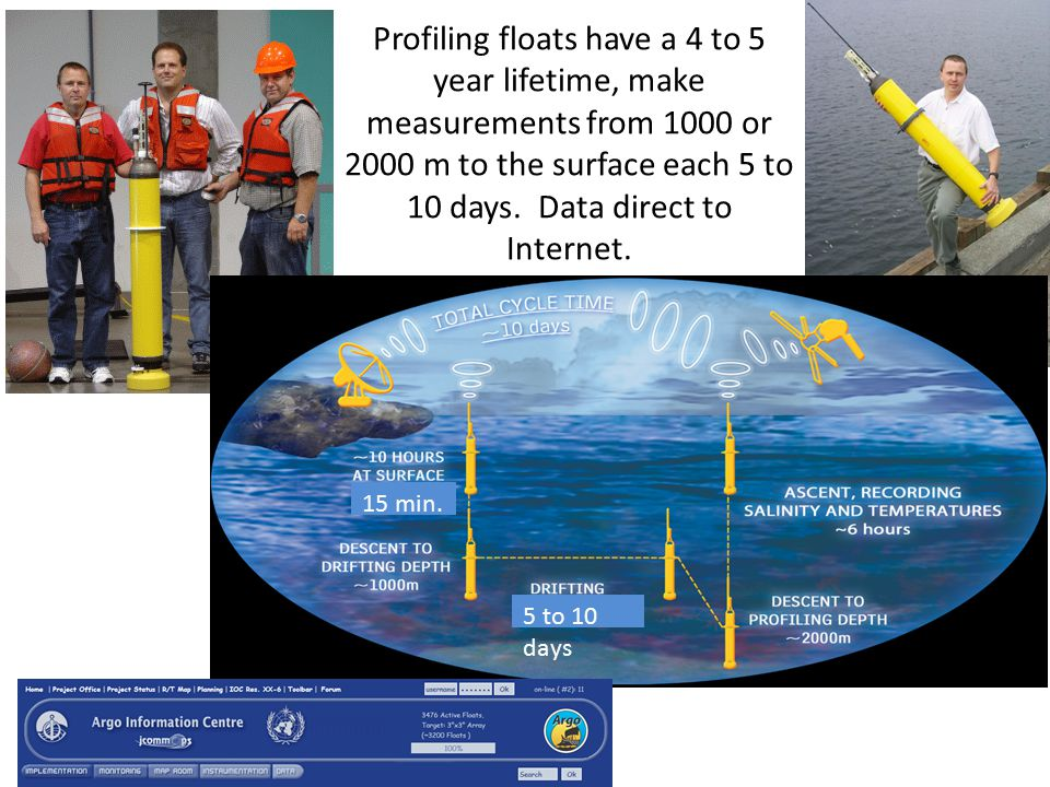 Thousands of floats. Hundreds have biogeochemical sensors.