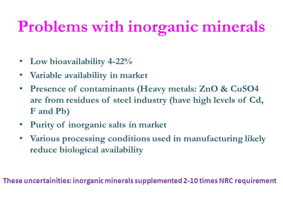 Excess supplementation of Inorganic minerals Damage in nutrient absorption Reduces mineral bioavailability Causes environmental pollution (soil & ground water) Led to focus on chelated/organic minerals