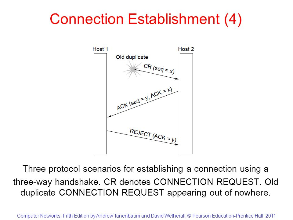 Computer Networks, Fifth Edition by Andrew Tanenbaum and David Wetherall, © Pearson Education-Prentice Hall, 2011 Connection Establishment (5) Three protocol scenarios for establishing a connection using a three-way handshake.
