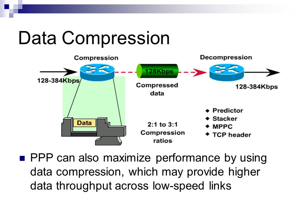Data Compression Compression is an option that is negotiated by LCP.