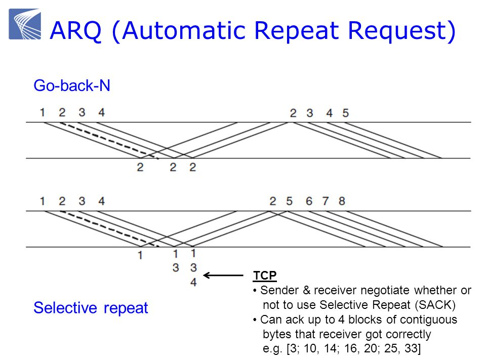 Window control  Limit the number of packets in the network to window W  Source rate = bps  If W too small then rate « capacity If W too big then rate > capacity => congestion  Adapt W to network (and conditions)