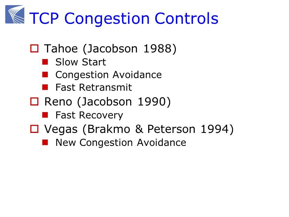 TCP Tahoe (Jacobson 1988) SS time window CA : Slow Start : Congestion Avoidance : Threshold