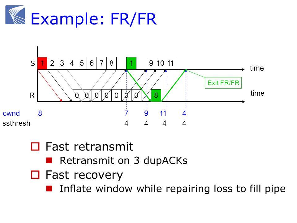 Summary: Reno  Basic ideas dupACKs: halve W and avoid slow start dupACKs: fast retransmit + fast recovery Timeout: slow start slow start retransmit congestion avoidance FR/FR dupACKs timeout