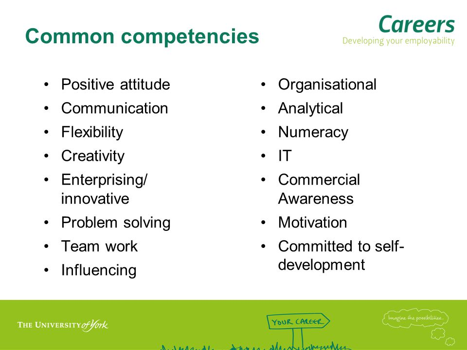 Examples of Competency Based Questions Leadership  Tell us about a time when you have demonstrated leadership skills while working as part of a team.
