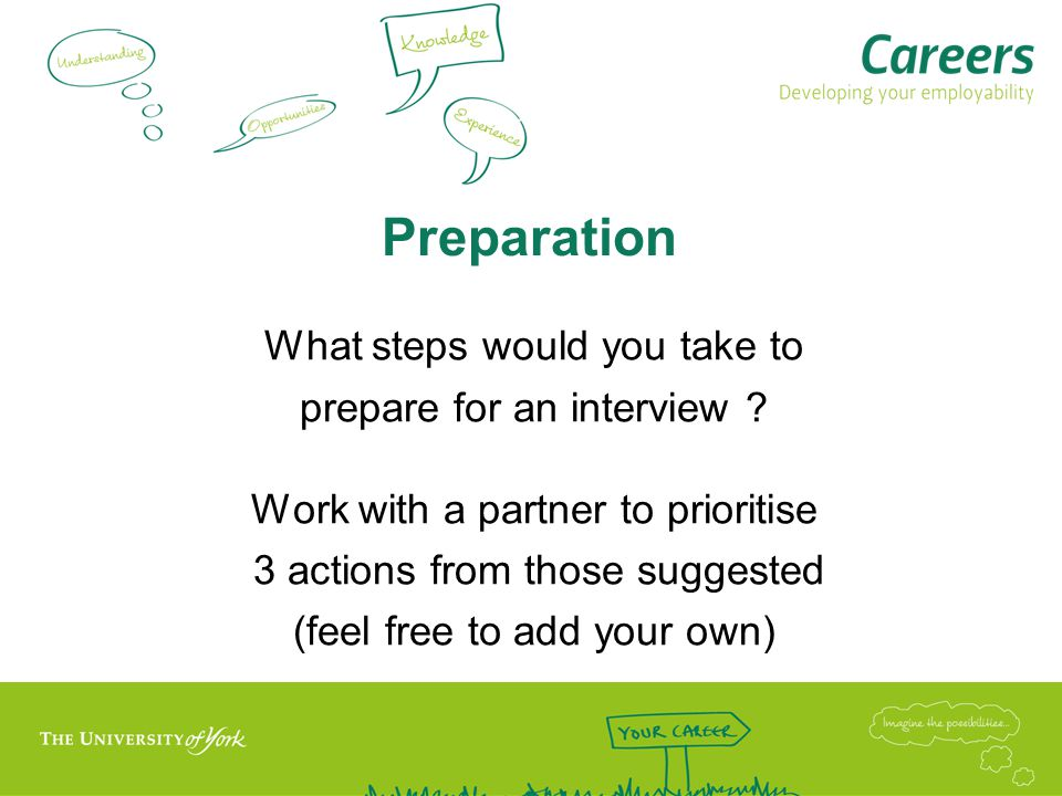Preparation - know yourself  Why this career/type of job.
