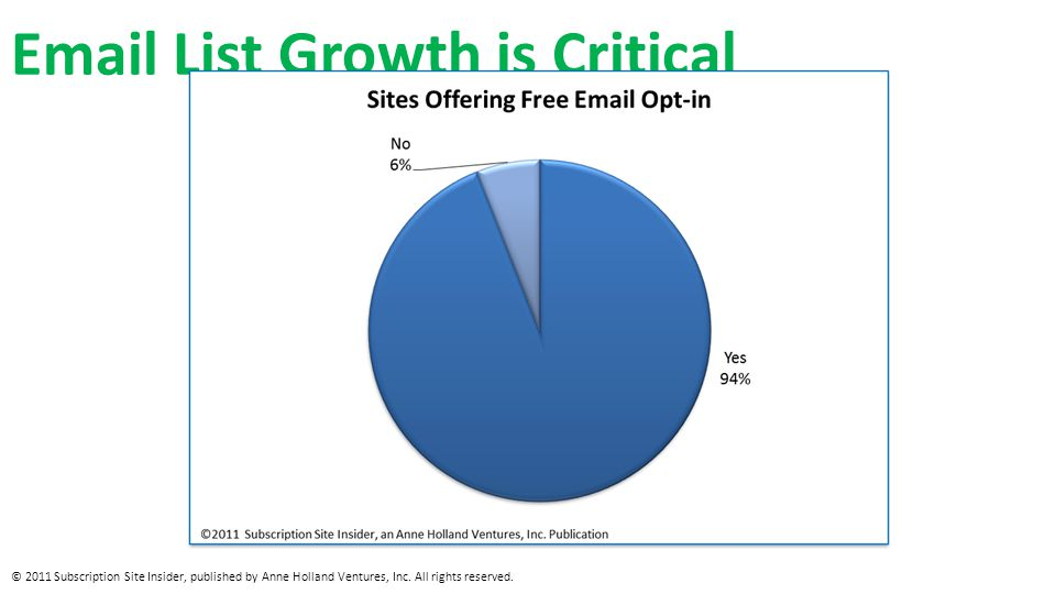 Overlays Are Critical © 2011 Subscription Site Insider, published by Anne Holland Ventures, Inc.