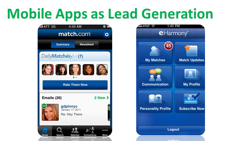 B2B Mobile Apps as Lead Generation © 2011 Subscription Site Insider, published by Anne Holland Ventures, Inc.