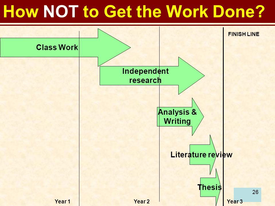 27 How to Get the Work Done.