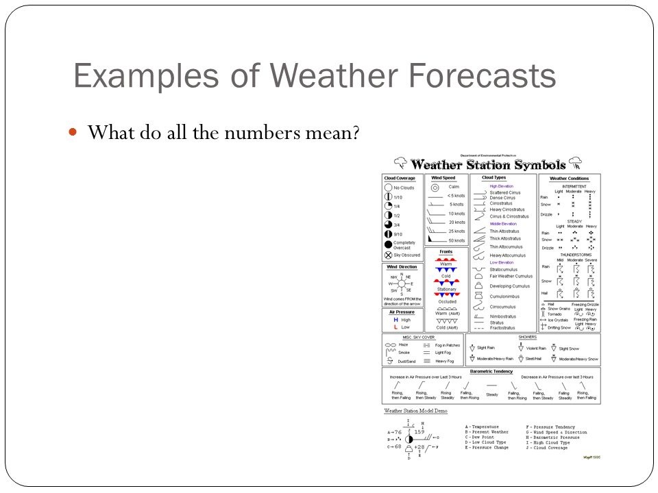 Forecasting the Weather You have keep track of the weather for ten days.