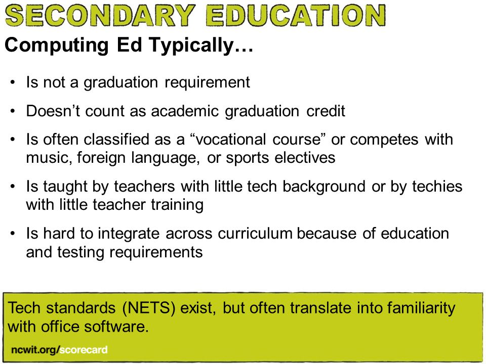 Moving Beyond Computer Literacy: Why Schools Should Teach Computer Science www.ncwit.org/schools www.ncwit.org/schools Statistics about computing education and workforce in your area www.ncwit.org/cseducation www.ncwit.org/cseducation Offer Computing Workshops and Camps: They Benefit Both Students and the Teachers Who Offer Them www.ncwit.org/summercamps www.ncwit.org/summercamps