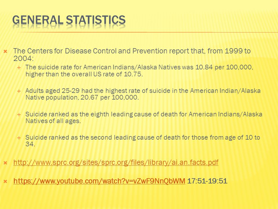  Among American Indian/Alaska Native youth attending Bureau of Indian Affairs schools in 2001, 16% had attempted suicide in the 12 months preceding the Youth Risk Behavior Survey.2  From 1999 to 2004, American Indian/Alaska Native males in the 15 to 24 year old age group had the highest suicide rate, 27.99 per 100,000, compared to white (17.54 per 100,000), black (12.80 per 100,000), and Asian/Pacific Islander (8.96 per 100,000) males of the same age.3  http://www.sprc.org/sites/sprc.org/files/library/ai.