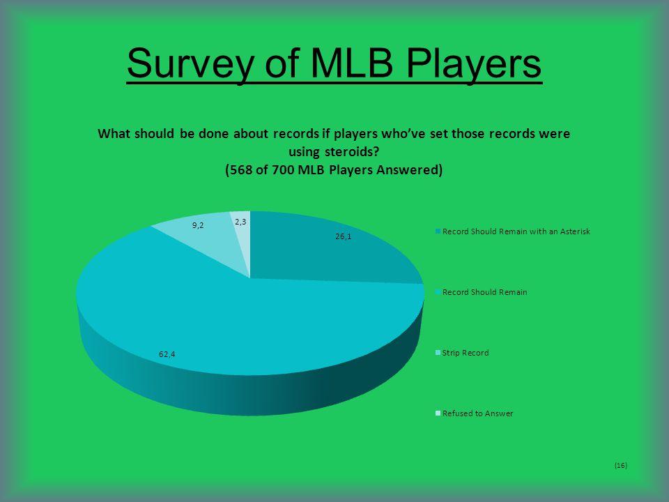 Survey of MLB Players (16)