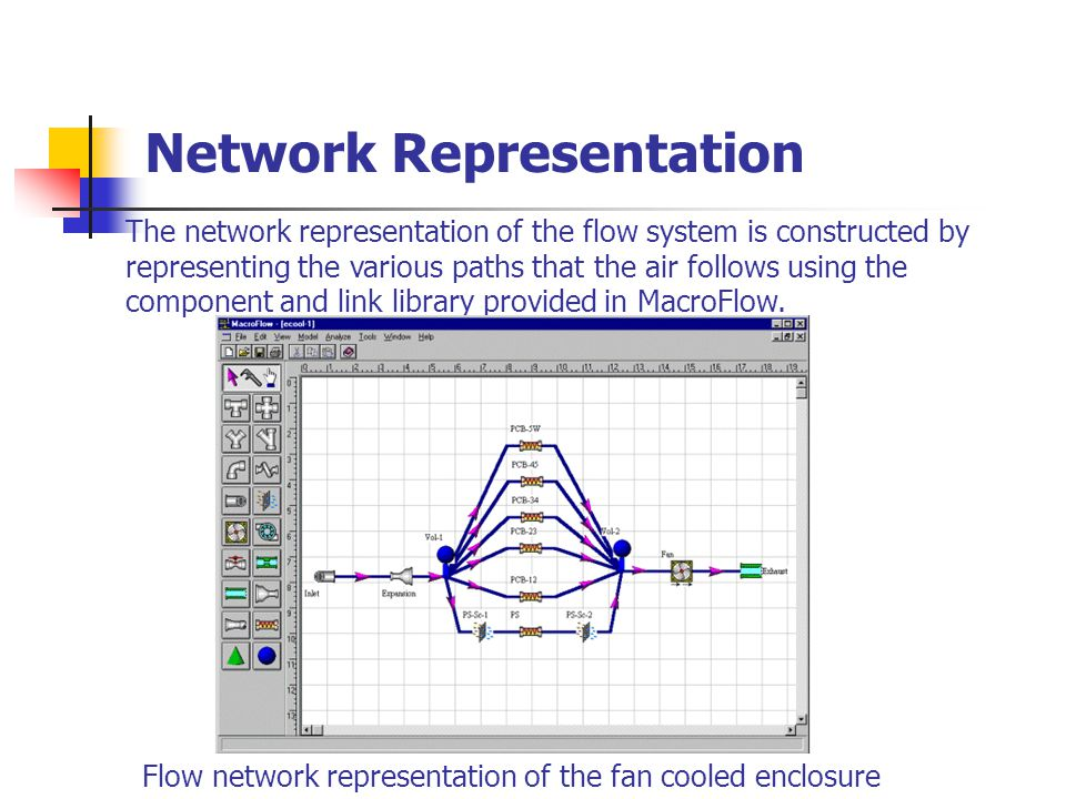 Flow Impedance Characteristics Flow resistance or impedance characteristics of various components need to be specified to complete the network specification.