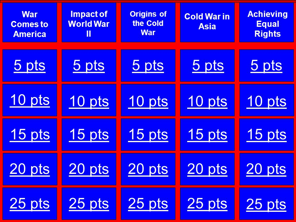 5 pts 10 pts 15 pts 20 pts 25 pts War Comes to America Impact of World War II Origins of the Cold War Cold War in Asia 5 pts 10 pts 15 pts 20 pts 25 pts Achieving Equal Rights
