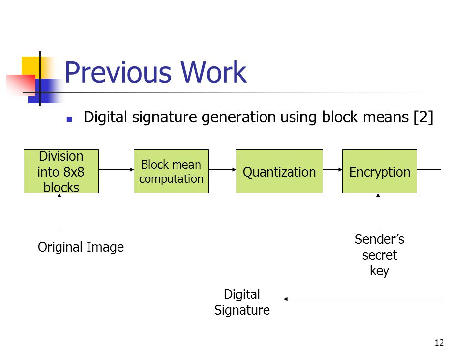 13 Previous Work (contd.) Digital signature verification using block means [2] Division into 8x8 blocks Extract Block means before inverse quantization Decryption Block means match Received Image Received signature Image Authentic Image NOT Authentic Yes No Sender's public key