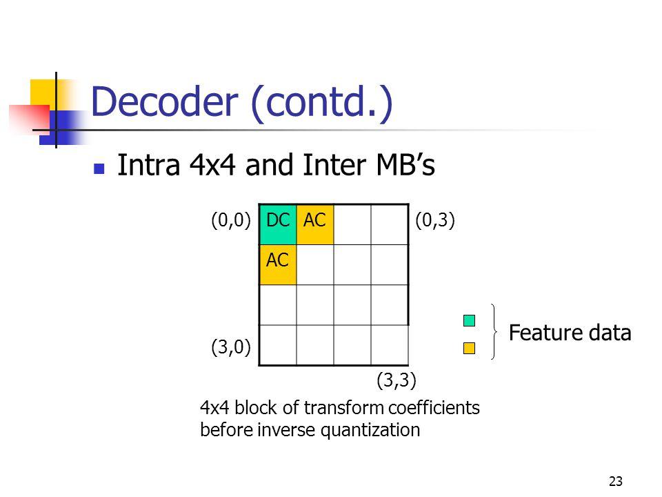 24 Decoder (contd.) Intra 16x16 MB Transformed 16x16 MB before inverse quantization Hadamard coefficients before inverse quantization 15 AC coefficients Feature data