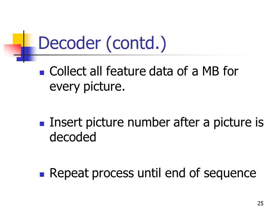 26 Decoder (contd.) Signature verification for a coded video sequence Feature data Hash (SHA) Verify signature D'' = DSV(H',D') Decryption D'=RSA -1 (E') Received video and signature D''= D' Sender's public key Receiver's private key Video Authenticated Video NOT Authenticated E' D' D'' H' Yes No