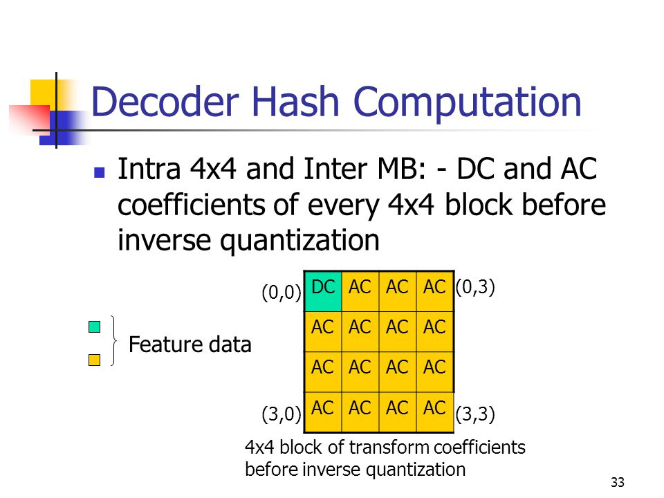 34 Decoder Hash Computation (contd.) Intra 16x16 MB Transformed 16x16 MB before inverse quantization Hadamard coefficients before inverse quantization 15 AC coefficients Feature data