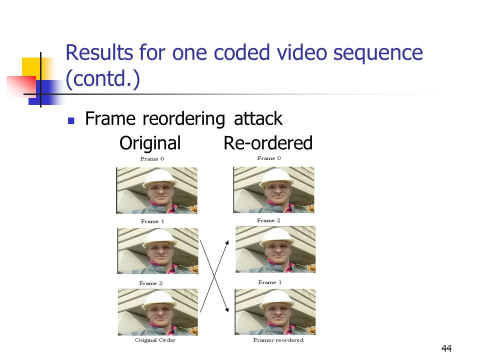 45 Results for one coded video sequence (contd.) DC Attack : - Block mean kept the same but values modified.