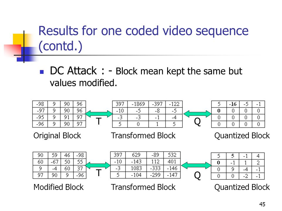 46 Results for one coded video sequence (contd.) When using only DC coefficient Encoder Signature (Original Block) Decoder Signature (Modified Block) Video is authenticated (Signatures match) even though the block has changed!
