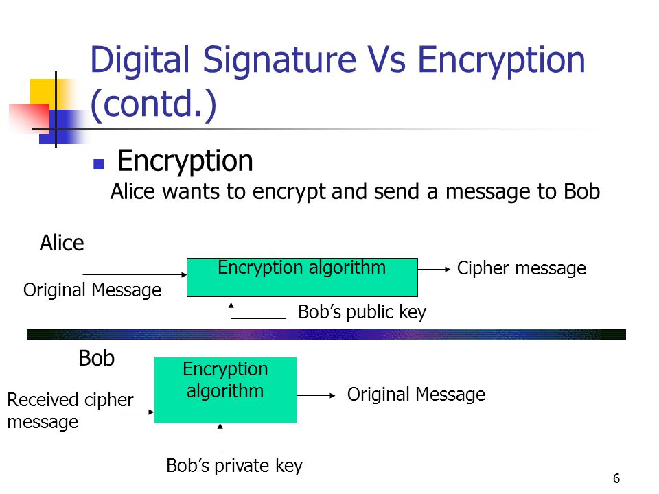 7 Introduction (contd.) A generic video authentication process [1]
