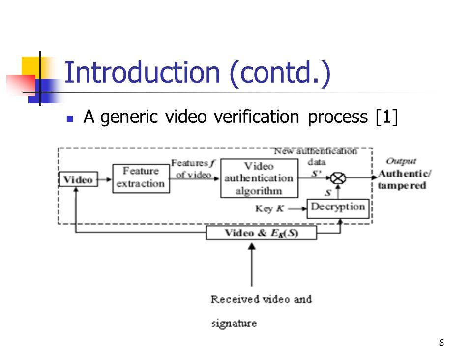 9 Digital Signature Standard Digital signature standard (DSS) a) Developed by NIST b) Consists of two parts - Secure Hash Algorithm (SHA) - Digital Signature Algorithm (DSA)