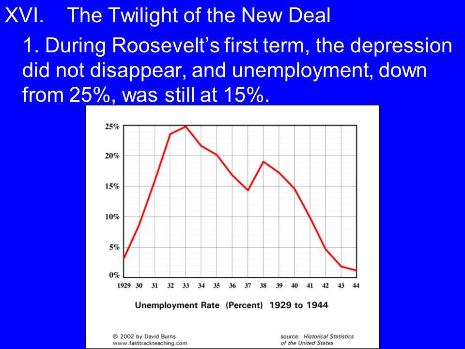 i.Finally, FDR embraced the policies of British economist John Maynard Keynes.