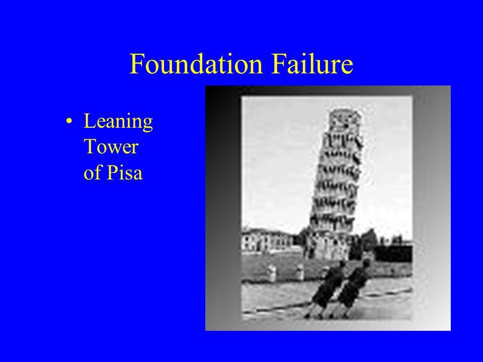 Foundation Shape & Size Dependant on type of structure, weight, soil bearing capacity & sensitivity of structure Pressure under foundation = structure weight + imposed loads area of foundation * F.O.S Note effect of wind or horizontal loading