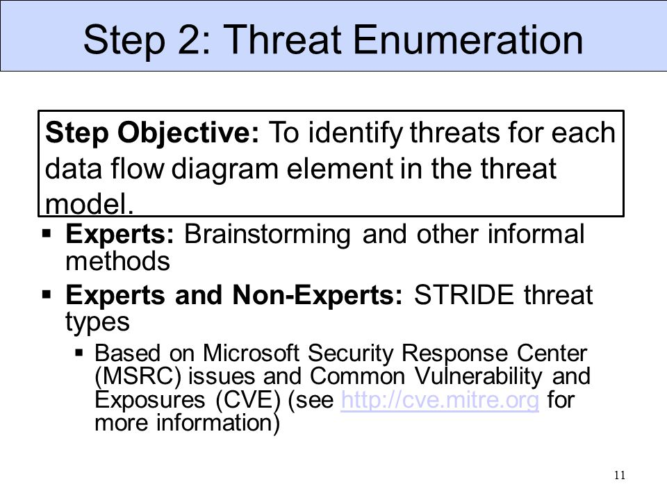 STRIDE Threat Types Desired PropertyThreatDefinition AuthenticationSpoofing Impersonating something or someone else.