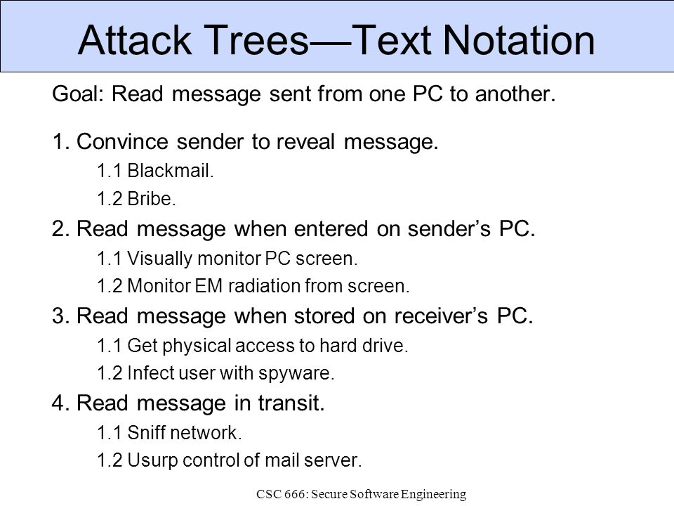 Example Tree: Spoofing Client Threat Modeling: Designing for Security