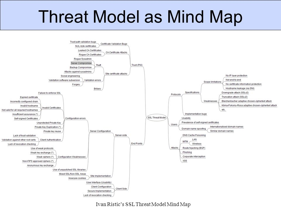CSC 666: Secure Software Engineering Quantifying Threats Calculate risk value for nodes in attack tree  Start at bottom of tree.
