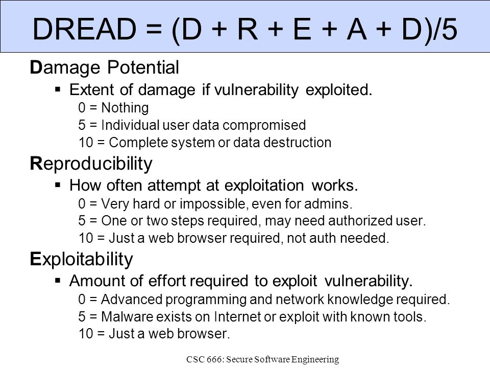 CSC 666: Secure Software Engineering DREAD = (D + R + E + A + D)/5 Affected Users.
