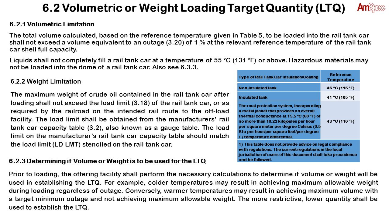6.3 Calculating the Loading Target Quantity (LTQ) 6.3.1 Rail Tank Car Shell Capacity Table (Gauge Table) The offering facility shall obtain the rail tank car capacity table (3.2) applicable to the unique rail tank car number and record the shell-full capacity.