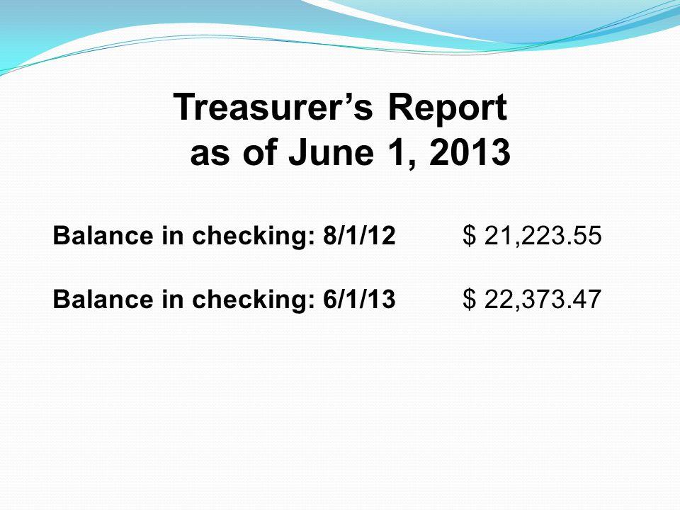 Income: 8/1/12 – 5/31/13 Dues $ 750.00 Conserv.