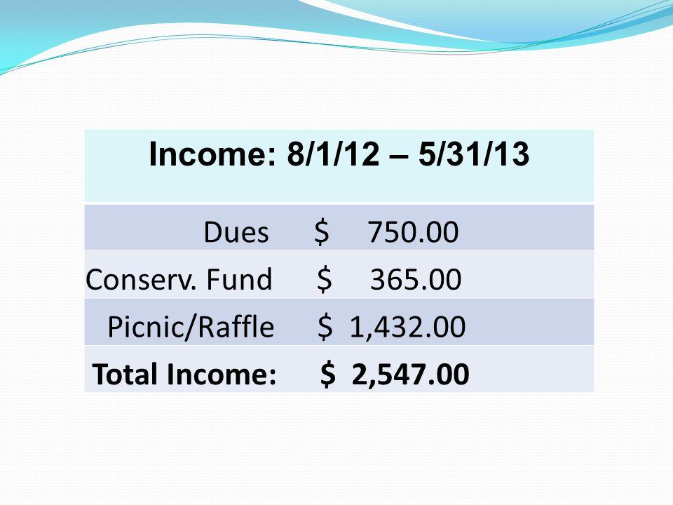 Expenses:8/1/12 – 5/31/13 Picnic/Raffle $ 950.34 Printing/Postage $ 120.99 Camp Frdshp Dep.