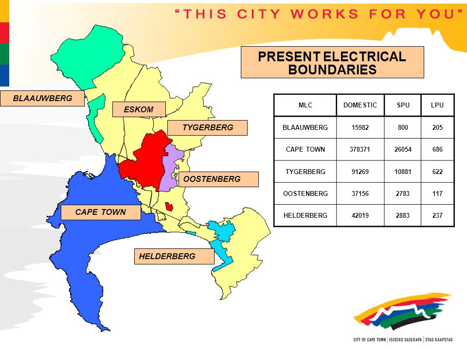 SOUTH EAST NORTH NEW PROPOSED REGIONS/AREAS