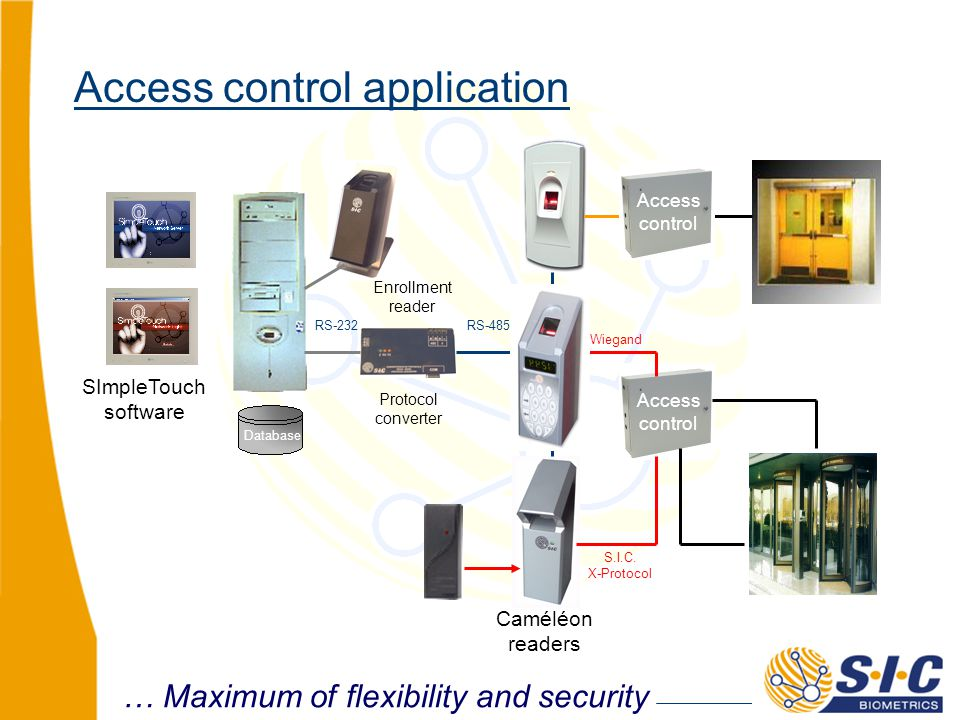 Access controller … Maximum of flexibility and security Access control application SImpleTouch software Caméléon readers Access control RS-232RS-485 Database Wiegand Protocol converter Enrollment reader Access control S.I.C.