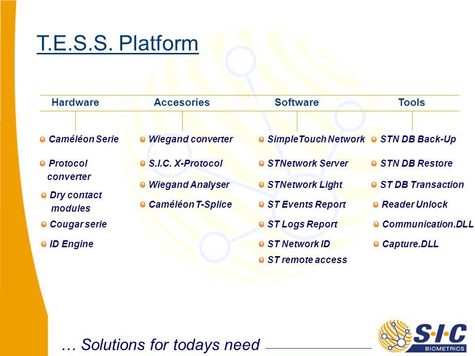 HardwareAccesoriesSoftwareTools Protocol converter Dry contact modules Wiegand converter S.I.C.