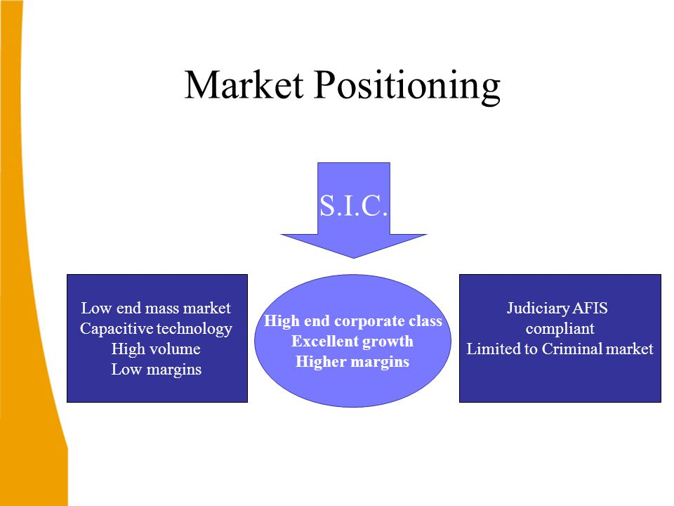 Market Positioning Judiciary AFIS compliant Limited to Criminal market High end corporate class Excellent growth Higher margins S.I.C.