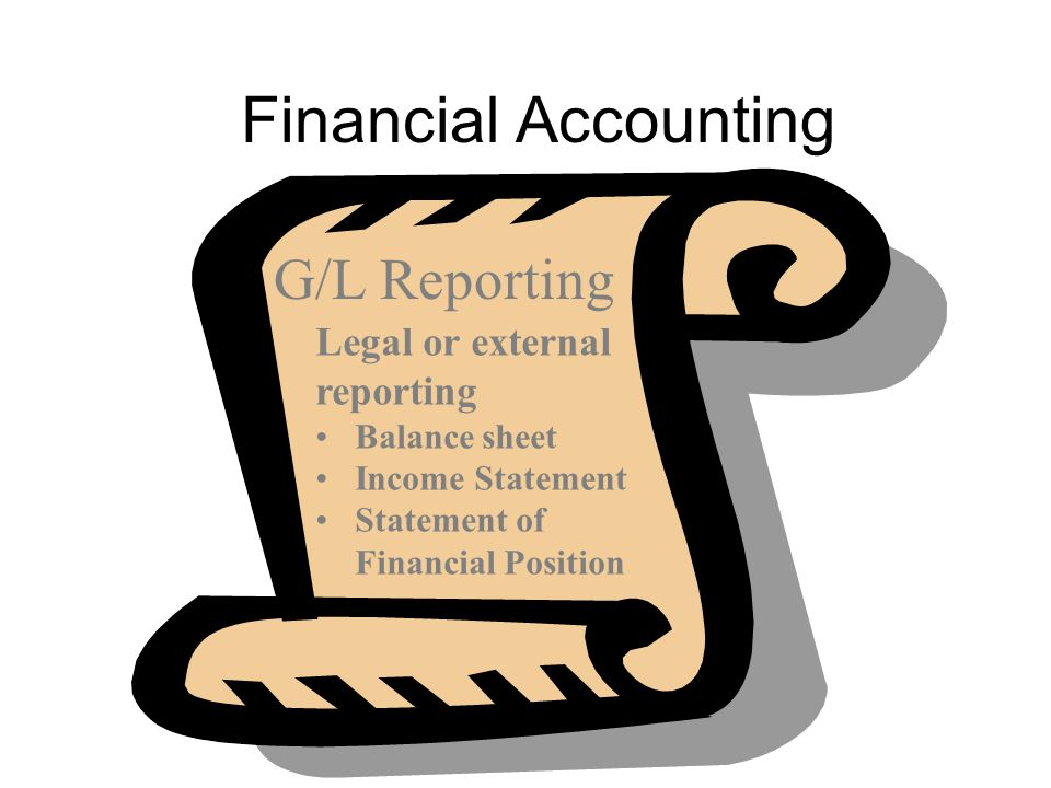 Stockholders Bankers, Lenders IRS, Taxing Authority IRS: Internal Revenue Service External Auditors SEC: Securities and Exchange Commission Financial Accounting External Accounting Balance Sheet Profit & Loss Financial Position