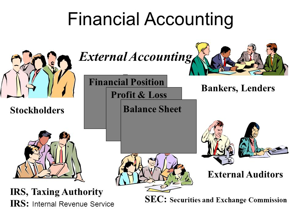 Internal management reporting Reports by cost centers or other cost objects and cost elements Cost centers Orders and Projects Budget/plan Actual vs.